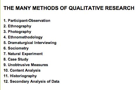 IHTE - 1800 Research methods: Case and action research